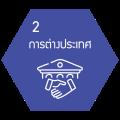 icon แม่บท-2-1