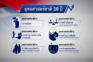 ยุทธศาสตร์ชาติ อนาคตไทย อนาคตเรา